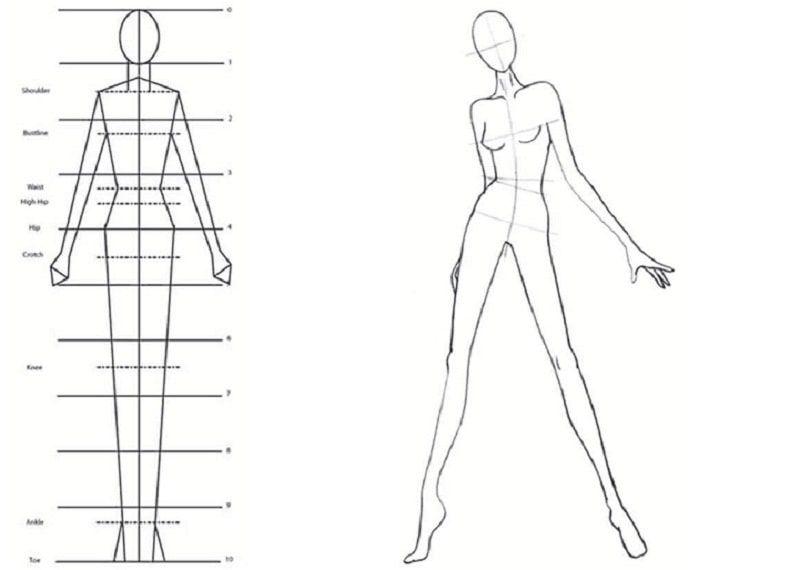 فاکتورهای مهم در آموزش طراحی لباس کدامند ؟